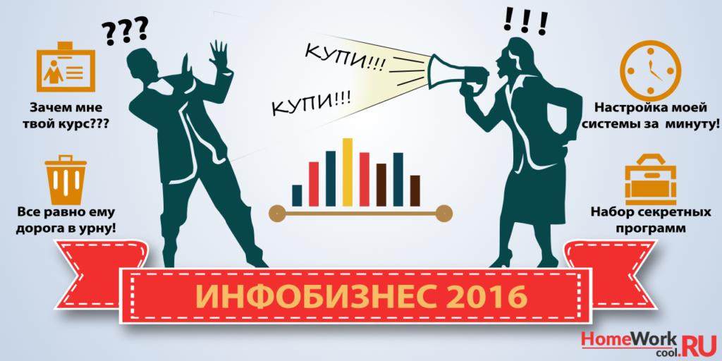 Инфобизнес 2016