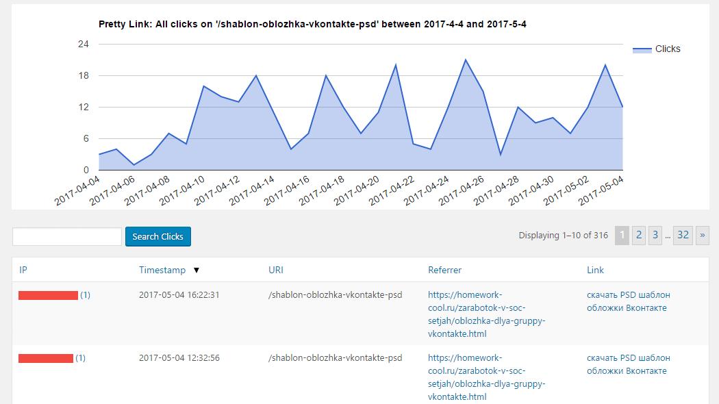 Если ВК не заблокирует ссылку, то будет статистика переходов